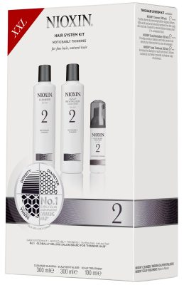 Nioxin Loyalty Kit System 2