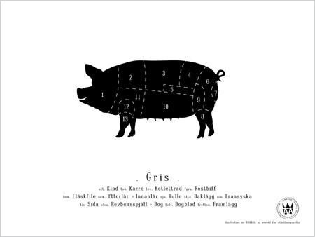Knaada lihanleikkuu taulu Possu poster