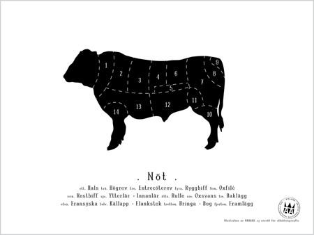 Knaada lihanleikkuu taulu Nauta poster