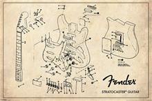 Fender Exploding Stratocaster Juliste monivärinen
