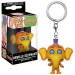 POP! Keychain: Five Nights at Freddy's Pizzeria Simulator - Orville Elephant, hahmo