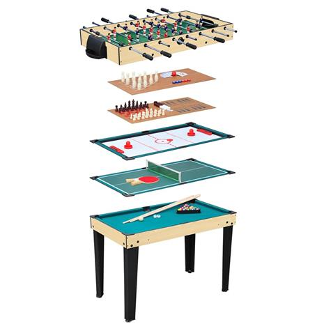 Multi game table with R graphic
