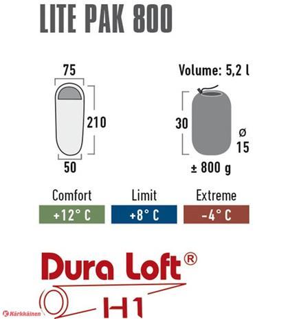 High Peak Lite Pak 800, makuupussi